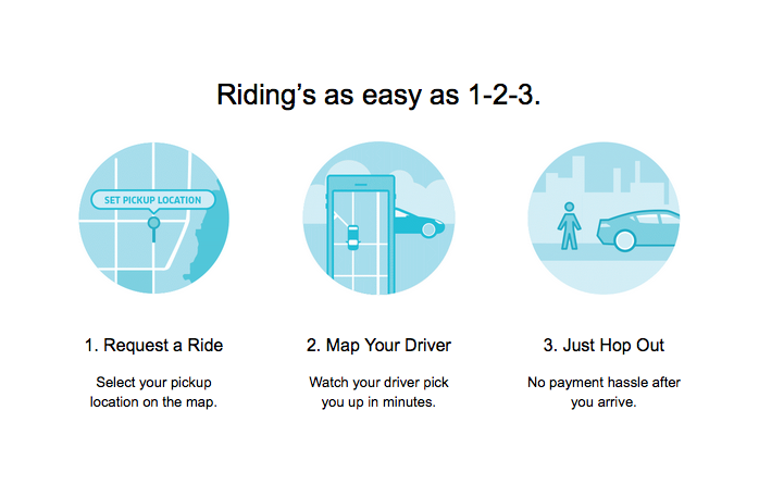 How To Use Uber In Tokyo: Is It Worth It? - Tokyo Night Owl